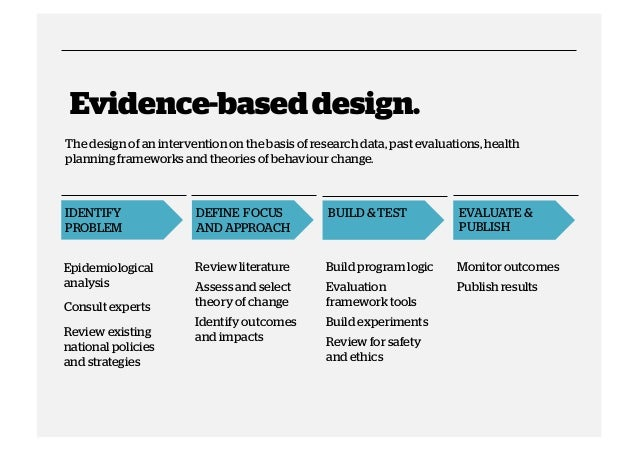 Integrating UX and evidence-based approaches to design effective yout…