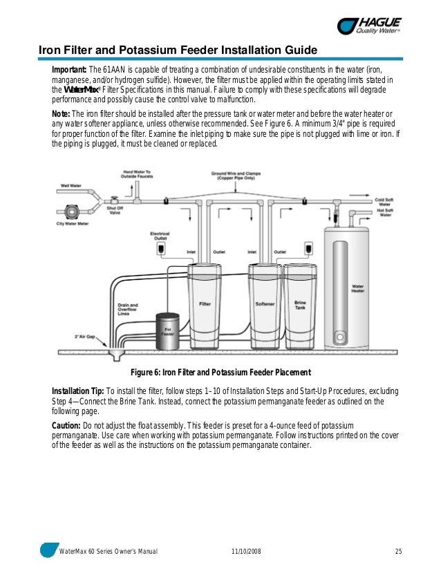hague watermax rh slideshare net Hague WaterMax Owner's Manual hague watermax manual regeneration