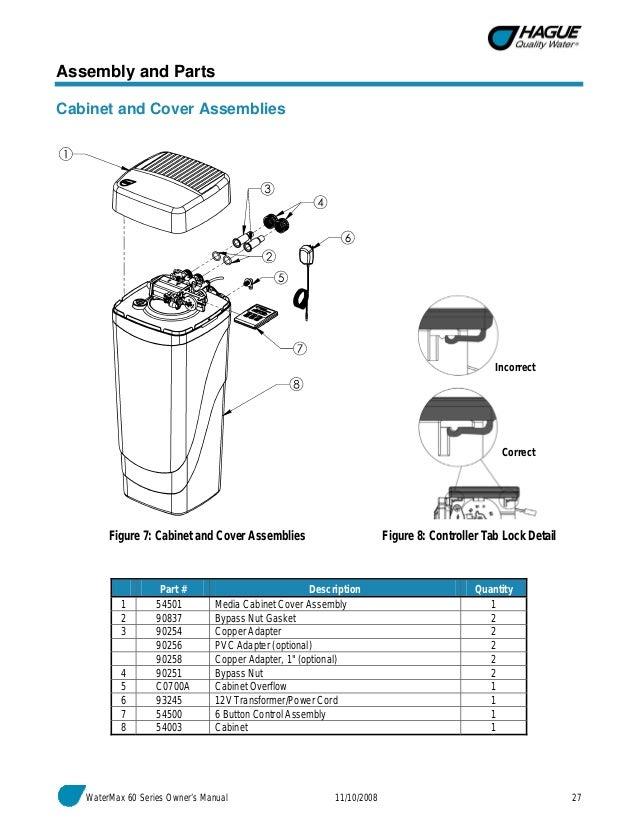 Hague Watermax Manual Regeneration Manual Guide