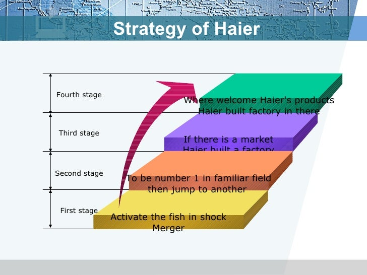 haier target market International marketing the global market place globalization of markets and competition: trade is increasingly global in scope today for example, one's distribution strategy should consider where one's target market is most likely to buy the product.