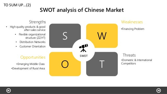 swot analysis by haier group Deficit the swot analysis analyzing the organizational strategies haier: taking a chinese company global - group: 9 hunny haier group: highlights.