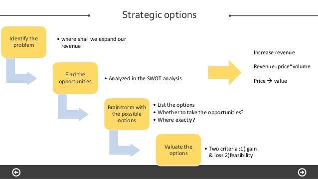 Haier's SWOT Analysis