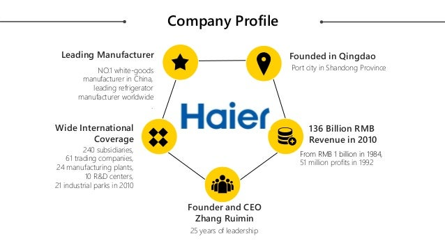 haier taking a chinese company global marketing essay A helpful library of college essay papers, case study analysis papers, homework help material, and solution manuals thousands of students have joined coursepaper.