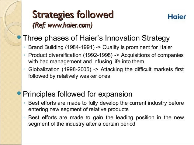 International strategy of the haier group