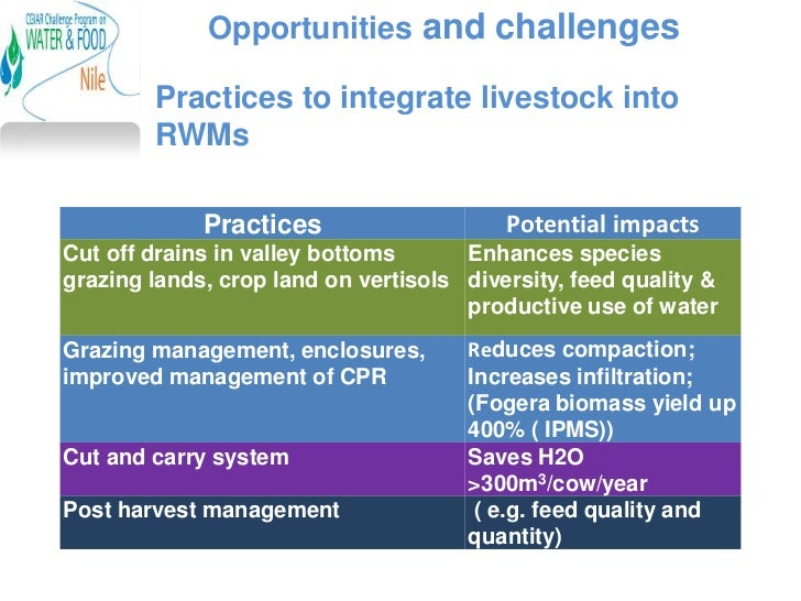 Opportunities and challenges        Practices to integrate livestock into        RWMs             Practices               ...