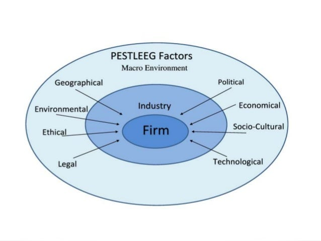 porters 5 forces and hofstedes cultural Such as hofstede's cultural dimensions, and swot analysis, porter's five  forces  (beer industry) such as hofstede, swot analysis and porter's five  forces.