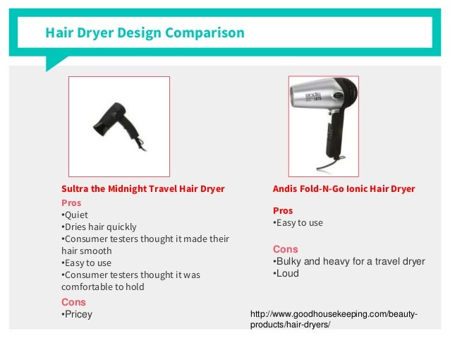marketing hair dryer Dyson crows that the supersonic is, 'up to eight times faster' than the current top- selling hair dryers in japan (the country has a huge market for.