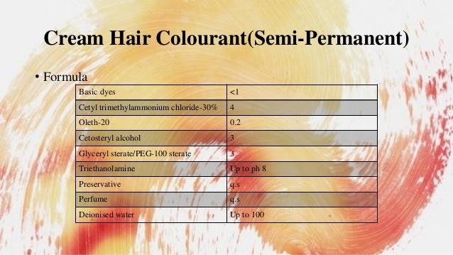 Hair dyes and colourants