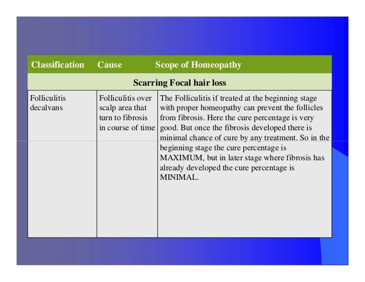 hair fall treatment in hindi pdf