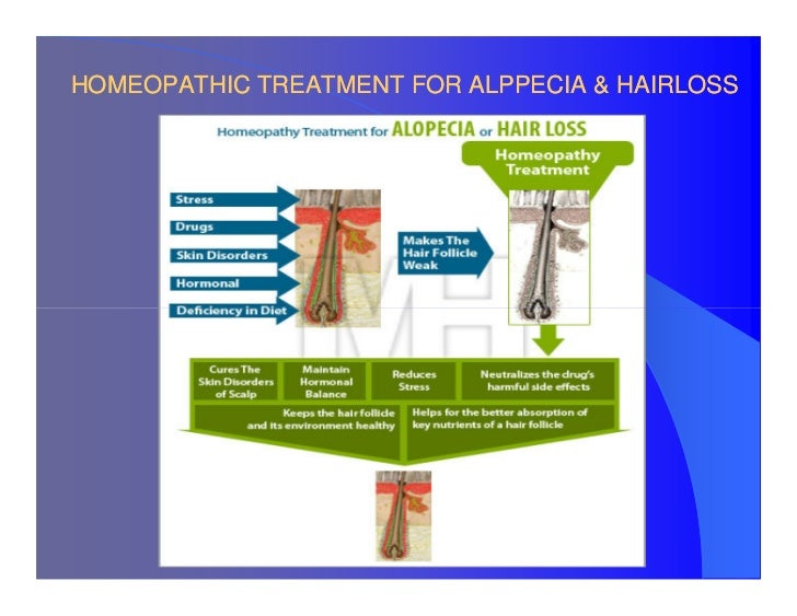 Hair fall and its Homeopathic Treatment