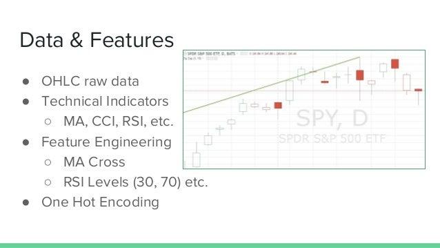Data & Features ● OHLC raw data ● Technical Indicators ○ MA, CCI, RSI, etc. ● Feature Engineering ○ MA Cross ○ RSI Levels ...