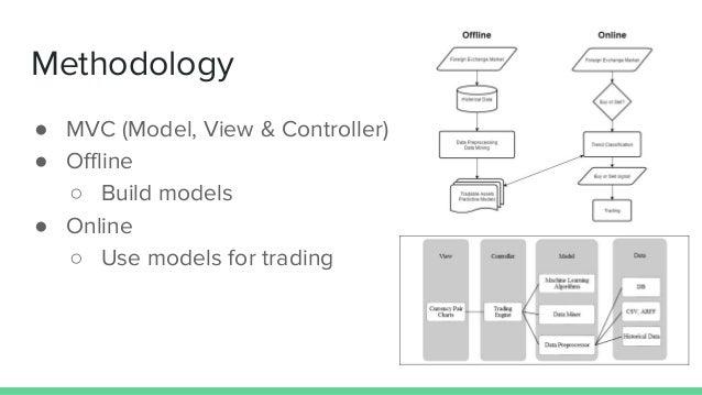 Methodology ● MVC (Model, View & Controller) ● Offline ○ Build models ● Online ○ Use models for trading