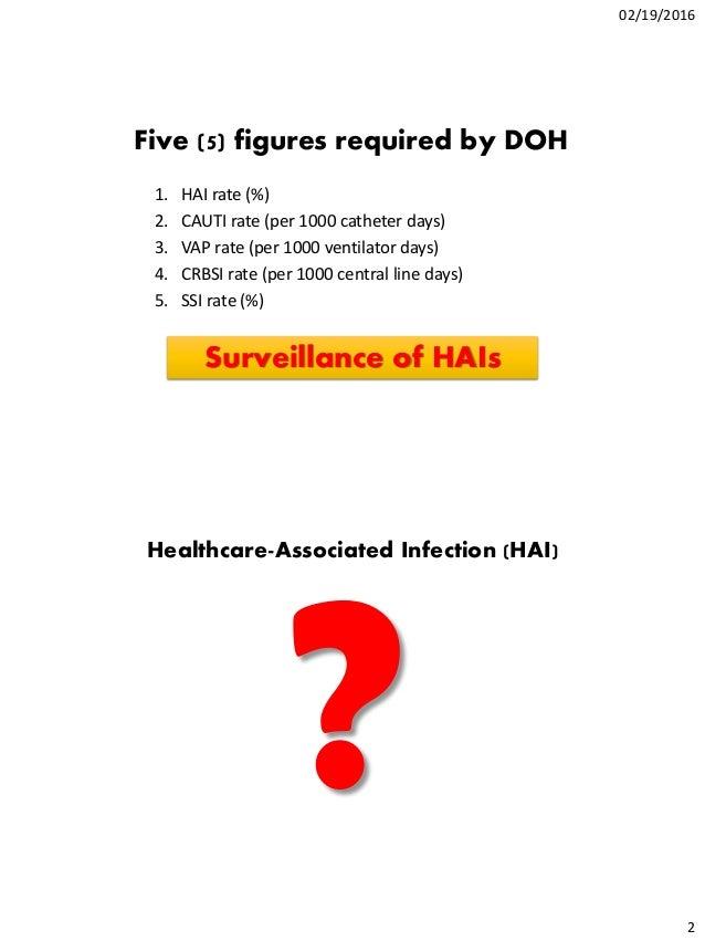 HAI Surveillance Definitions and Standardizations Slide 2