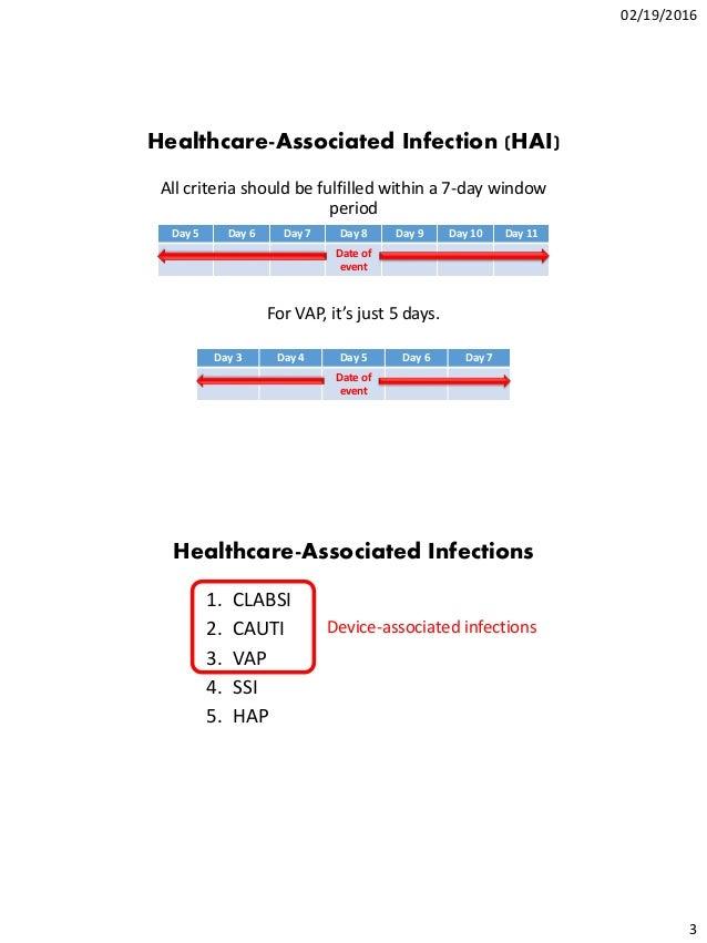 HAI Surveillance Definitions and Standardizations Slide 3
