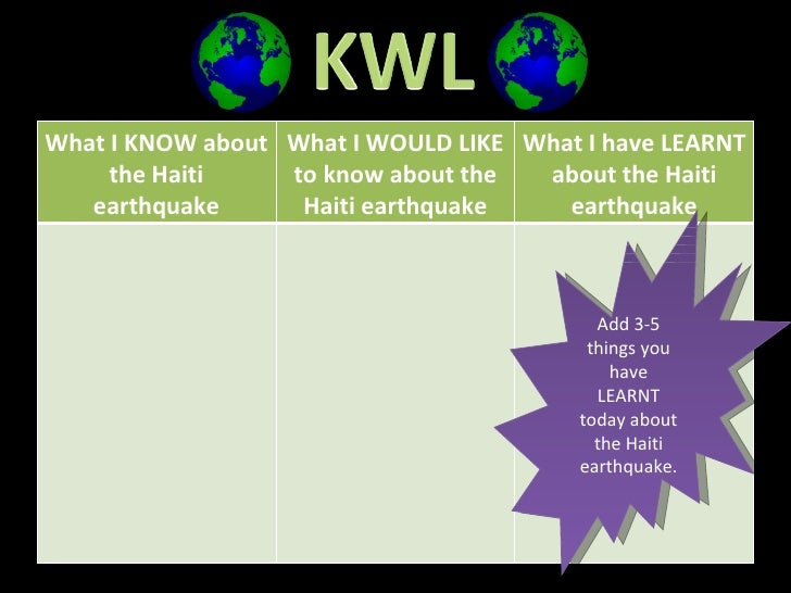 Add 3-5 things you have LEARNT today about the Haiti earthquake. What I KNOW about the Haiti earthquake What I WOULD LIKE ...