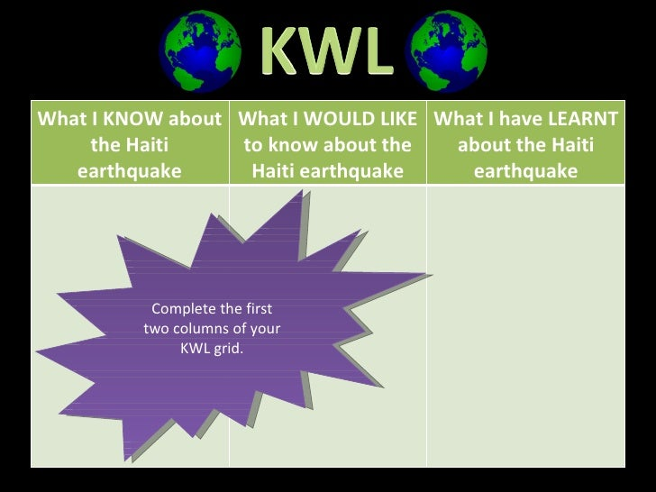 Complete the first two columns of your KWL grid. What I KNOW about the Haiti earthquake What I WOULD LIKE to know about th...