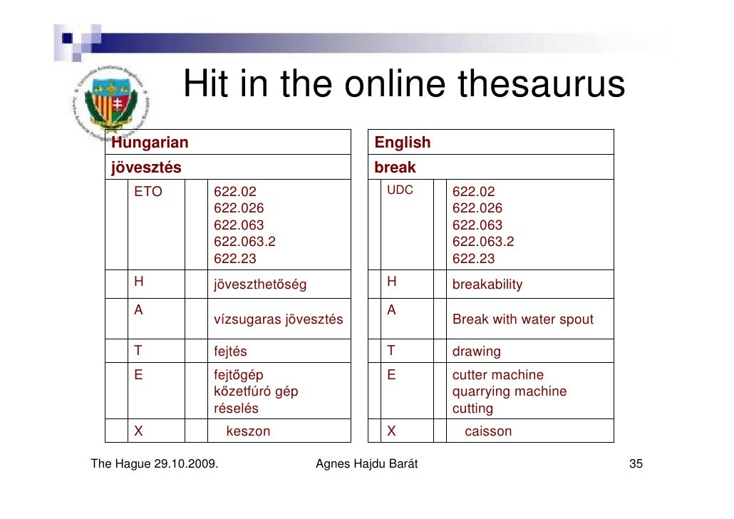 Integration of thesaurus and udc to improve subject access the hunga agnes hajdu bart 34 35 ccuart Gallery