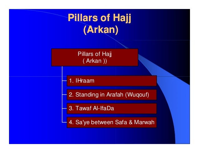 The Pilgrim's Provision Hajj-1435-2014-step-by-step-gomaa-abdelsadek-phd-8-638