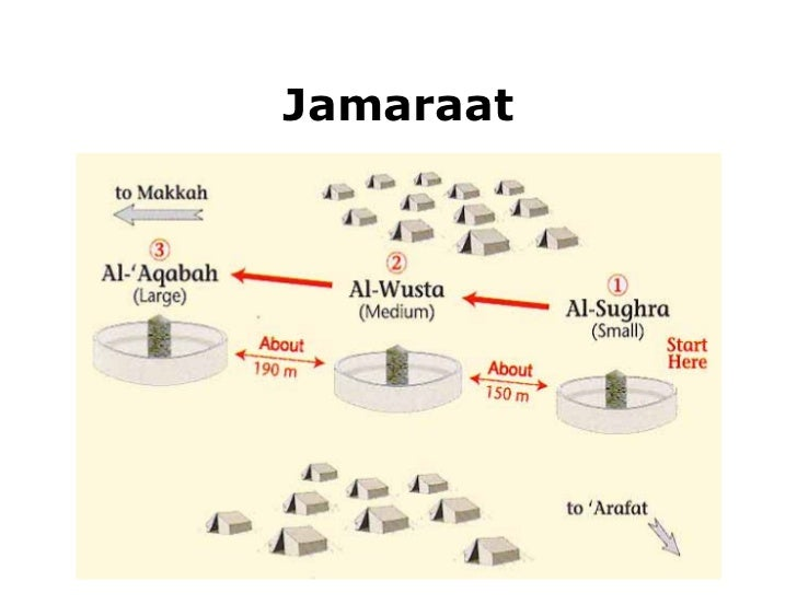 Hajj Guide Step By Step Pictures[1]
