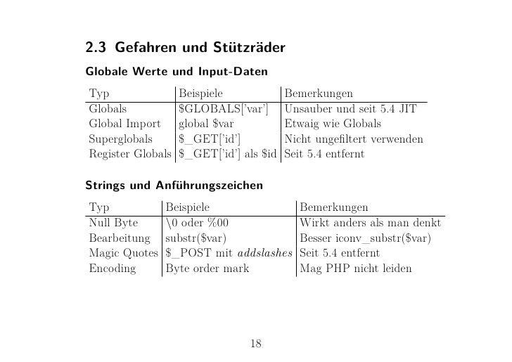 2.3 Gefahren und StützräderGlobale Werte und Input-DatenTyp                Beispiele             BemerkungenGlobals       ...