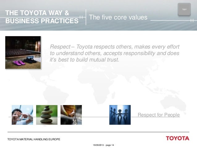 THE TOYOTA WAY & BUSINESS PRACTICES  TIBP MAIN  The five core values  Respect – Toyota respects others, makes every effort...
