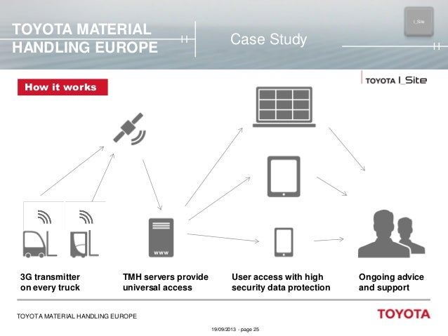 TOYOTA MATERIAL HANDLING EUROPE  I_Site MAIN  Case Study  How it works  3G transmitter on every truck  TMH servers provide...