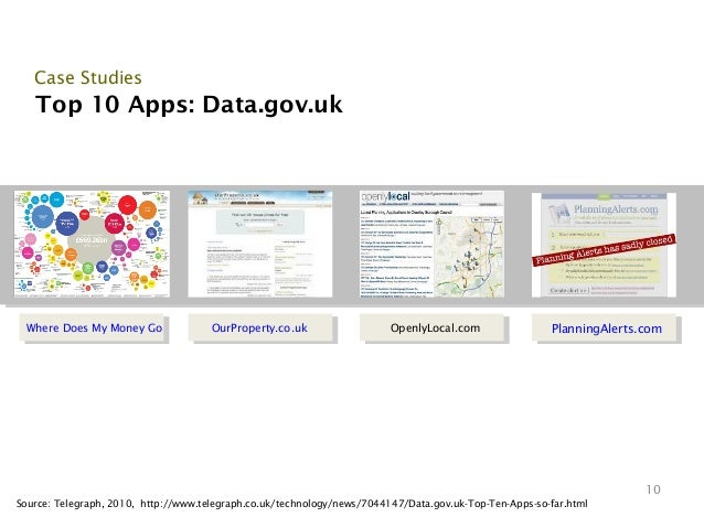Case Studies   Top 10 Apps: Data.gov.uk Where Does My Money Go               OurProperty.co.uk                  OpenlyLoca...