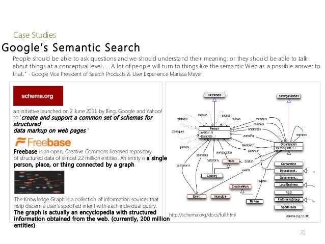 Case StudiesGoogle's Semantic Search People should be able to ask questions and we should understand their meaning, or the...