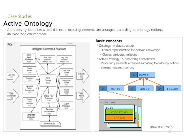 Case StudiesActive Ontology A processing formalism where distinct processing elements are arranged according to ontology n...