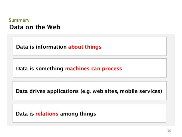 SummaryData on the Web  Data is information about things  Data is something machines can process  Data drives applications...