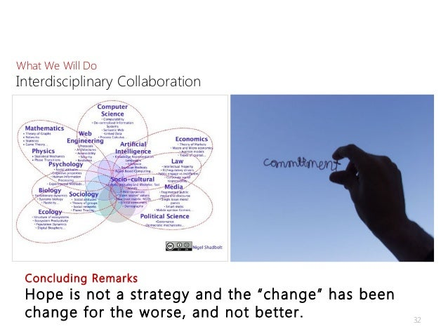 What We Will DoInterdisciplinary Collaboration                    Difficult Concluding Remarks Hope is not a strategy and ...