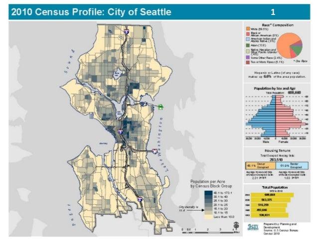 1 1 36 housing affordability