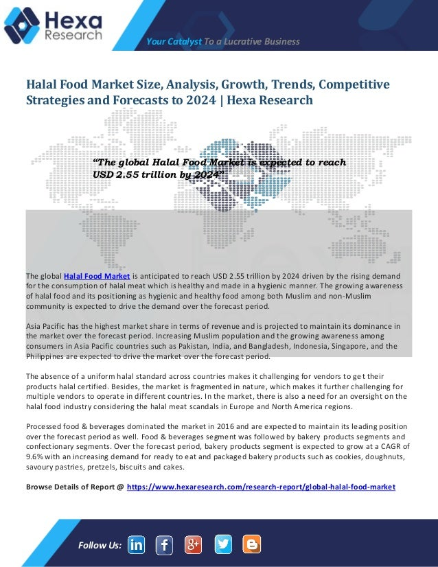 Halal Food Market Overview and Forecast Report, 2014 to 2024