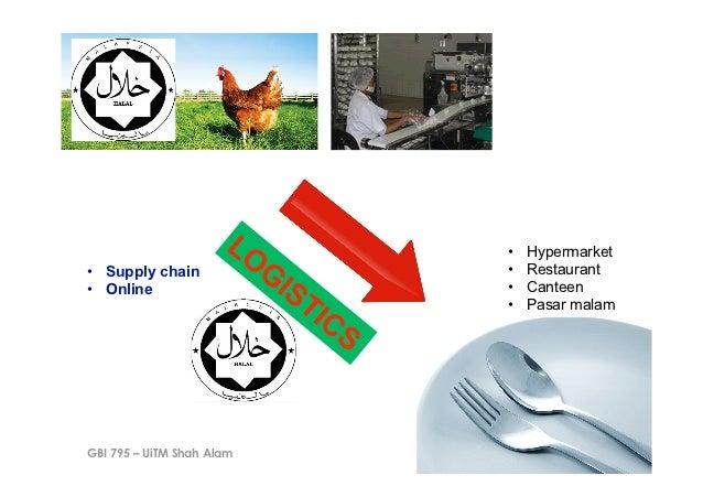 •   Hypermarket• Supply chain            •   Restaurant• Online                  •   Canteen                         ...