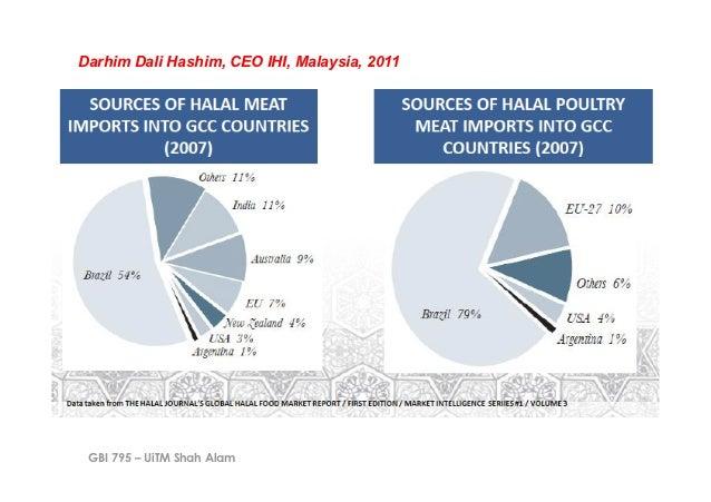 Darhim Dali Hashim, CEO IHI, Malaysia, 2011 GBI 795 – UiTM Shah Alam