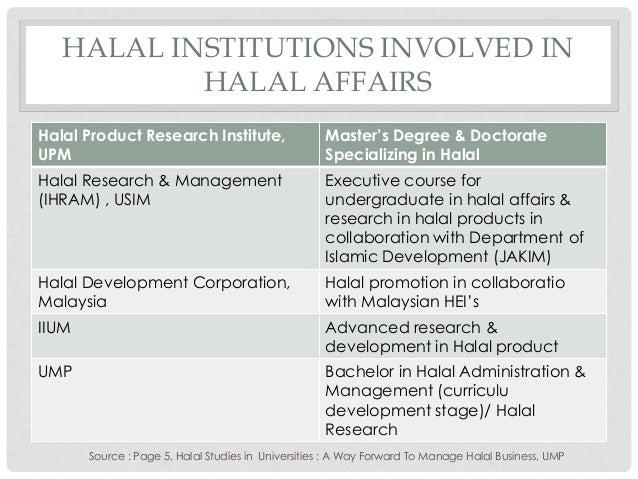Halal Research Development 2