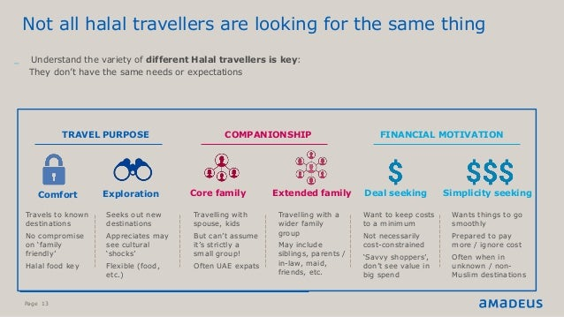 Page 13 _ Understand the variety of different Halal travellers is key: They don't have the same needs or expectations Not ...