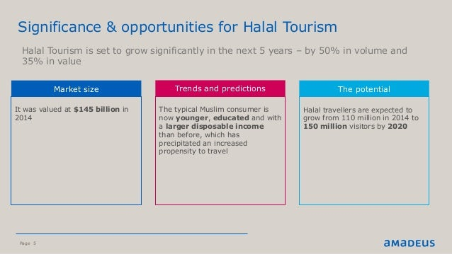 Page 5 Significance & opportunities for Halal Tourism ©2016AmadeusITGroupSA Halal Tourism is set to grow significantly in ...