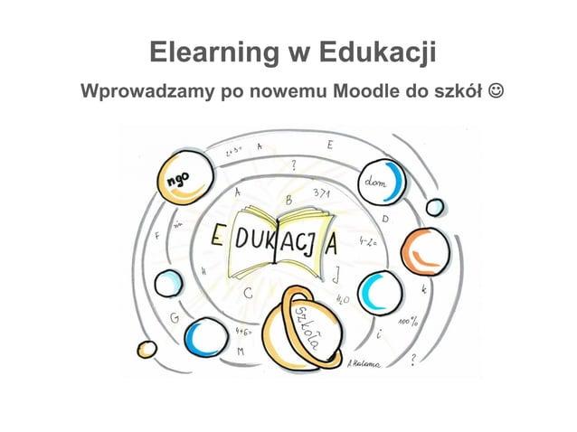 Wprowadzamy po nowemu Moodle do szkół  Elearning w Edukacji