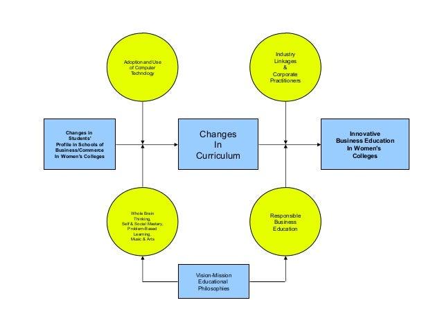 dissertation final defense powerpoint