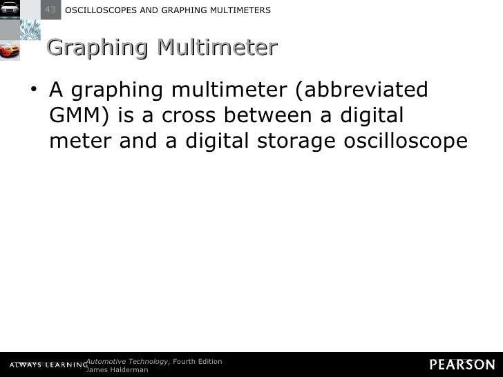 Snap On Digital Storage Oscilloscope : Halderman ch lecture