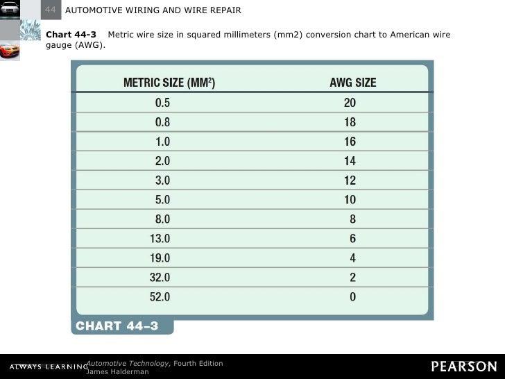 Halderman ch044 lecture chart 44 3 metric wire size keyboard keysfo Gallery