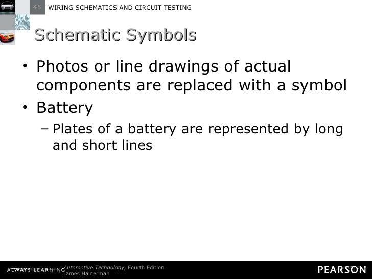 Halderman ch045 lecture