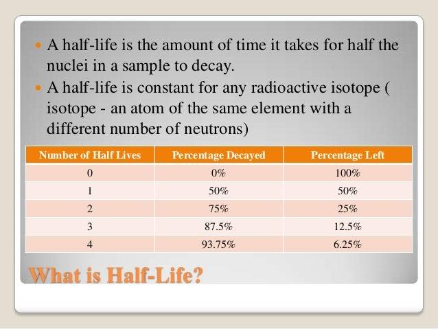 half life of radioactive element