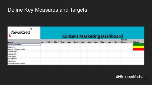 Key factors to content marketing success: 1. Documented content strategy and mission statement 2. Have someone accountable...