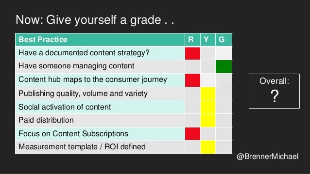 Steps to crafting a content strategy Discovery Destination Branding + Design Roles + Responsibility Editorial Strategy Dis...
