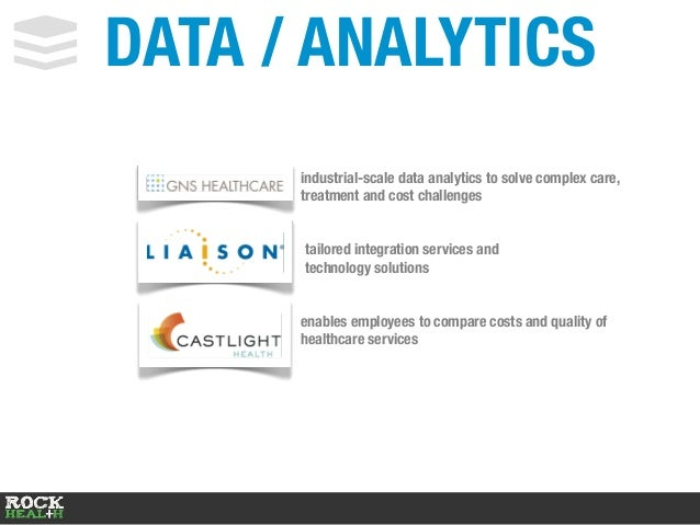 DATA / ANALYTICS industrial-scale data analytics to solve complex care, treatment and cost challenges tailored integration...