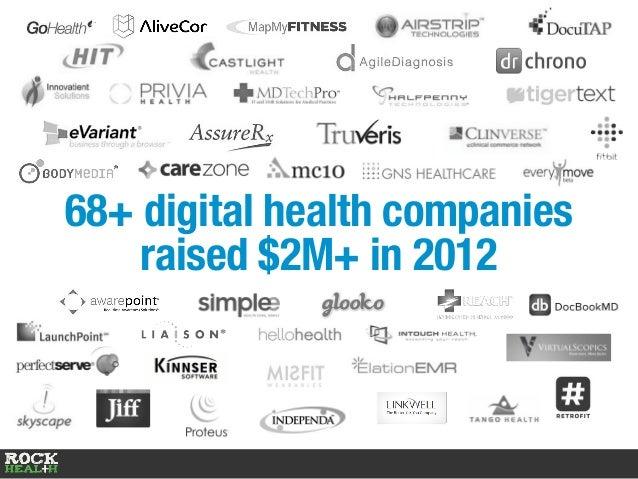 68+ digital health companies raised $2M+ in 2012