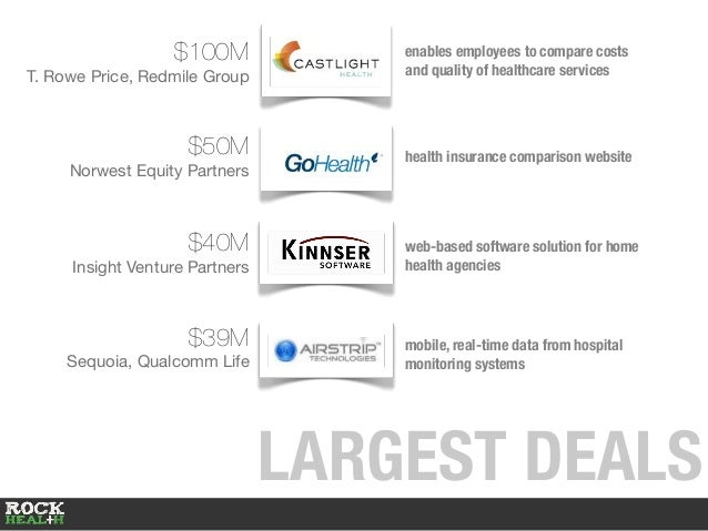 LARGEST DEALS enables employees to compare costs and quality of healthcare services $100M T. Rowe Price, Redmile Group $50...