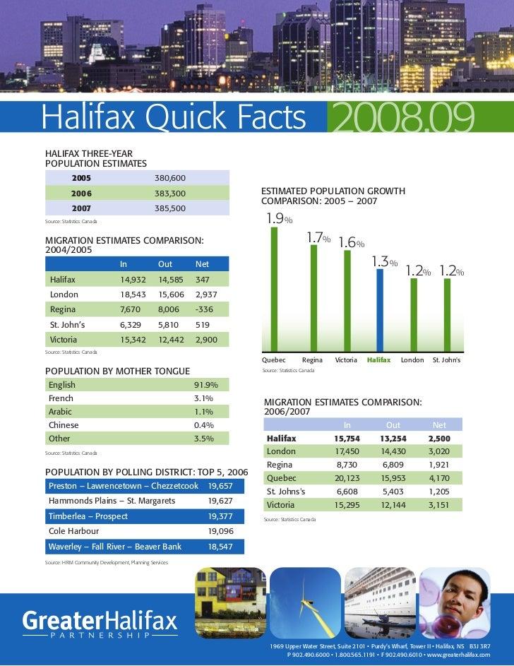 Halifax Quick Facts                                                                            2008.09HALIFAX THREE-YEARPO...
